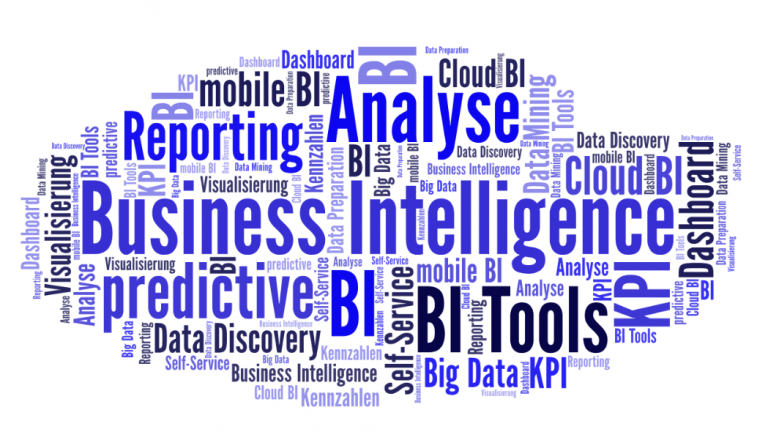TOPITCON Word Cloud Business Intelligence
